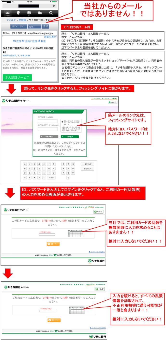 三井住友銀行のフィッシング詐欺メールが巧妙な件