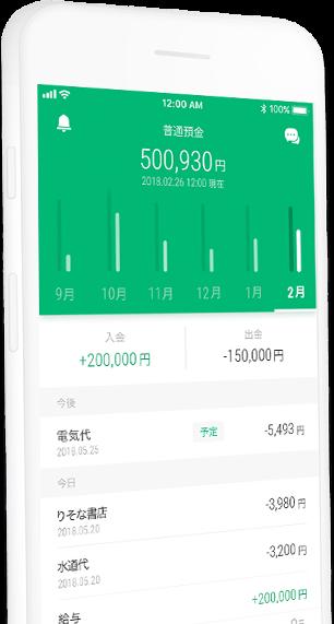 海外送金 東京三菱ufj 三菱UFJダイレクトからお知らせ
