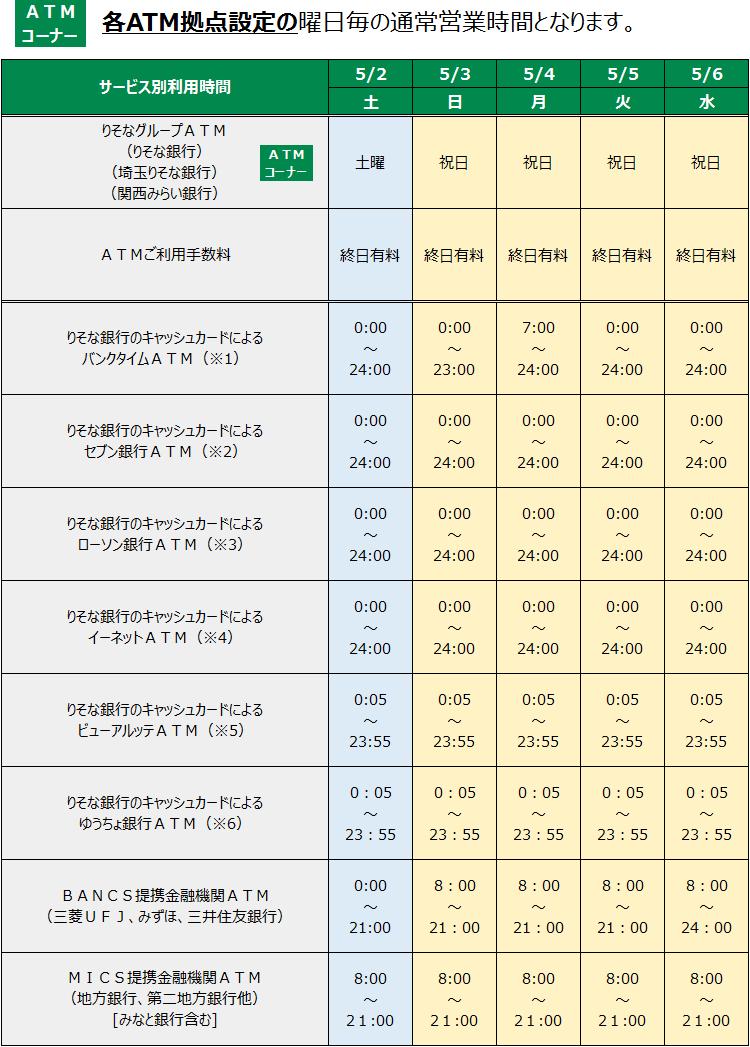 埼玉 りそな 銀行 atm 時間